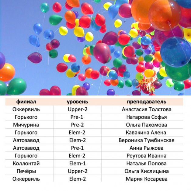 "Итоги взрослой олимпиады ""OXFORD`S CHALLENGE""!"